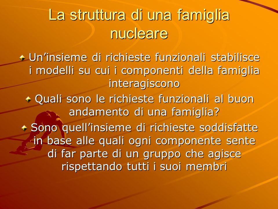 La struttura di una famiglia nucleare Uninsieme di richieste funzionali stabilisce i modelli su cui i componenti della famiglia interagiscono Quali sono le richieste funzionali al buon andamento di una famiglia.