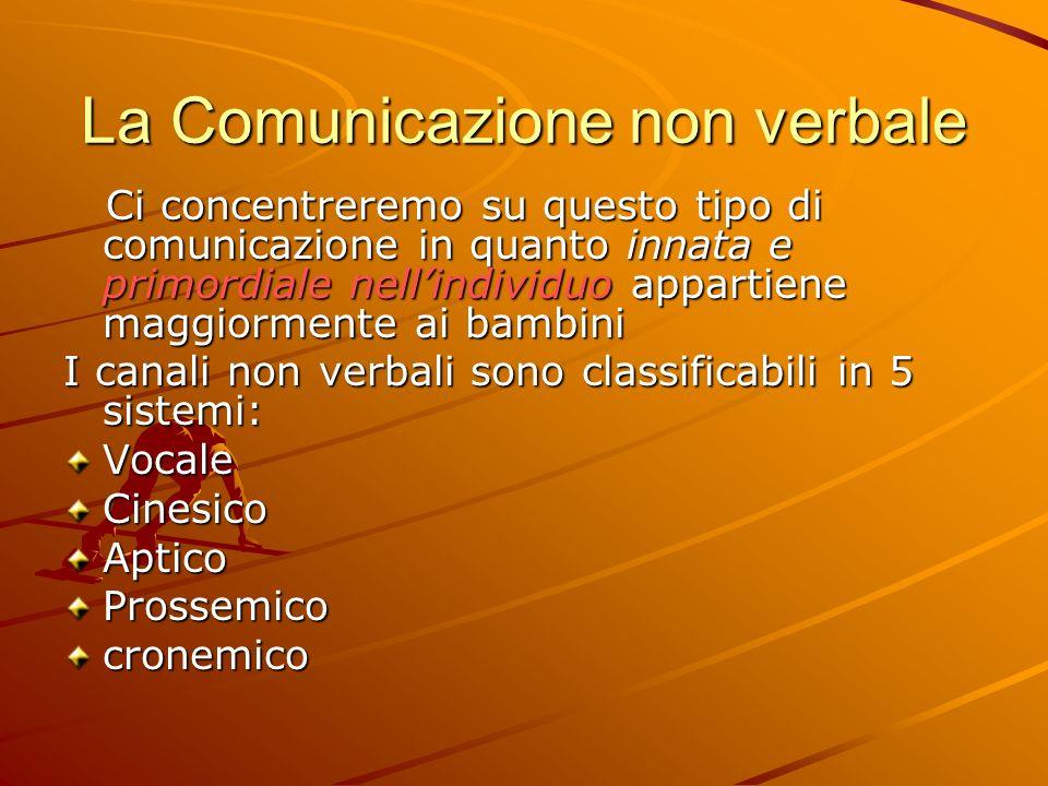 La Comunicazione non verbale Ci concentreremo su questo tipo di comunicazione in quanto innata e primordiale nellindividuo appartiene maggiormente ai