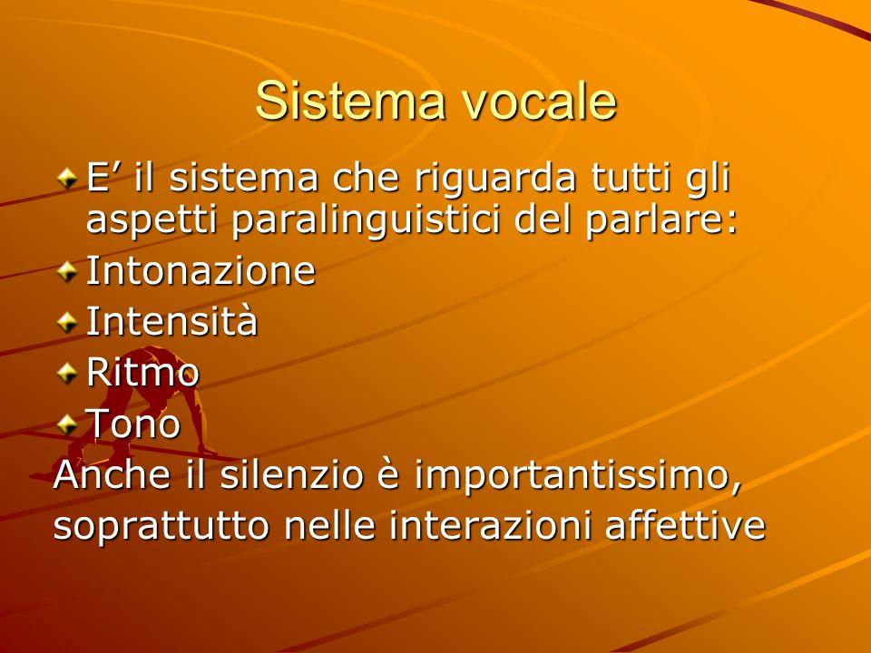 Sistema vocale E il sistema che riguarda tutti gli aspetti paralinguistici del parlare: IntonazioneIntensitàRitmoTono Anche il silenzio è importantiss