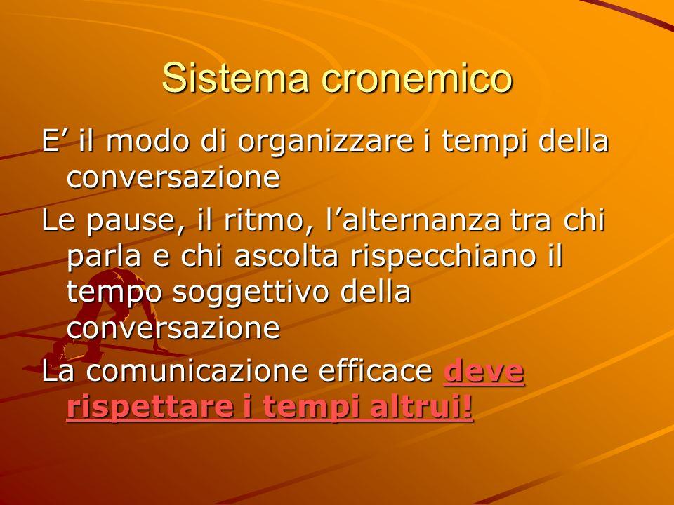 Sistema cronemico E il modo di organizzare i tempi della conversazione Le pause, il ritmo, lalternanza tra chi parla e chi ascolta rispecchiano il tem