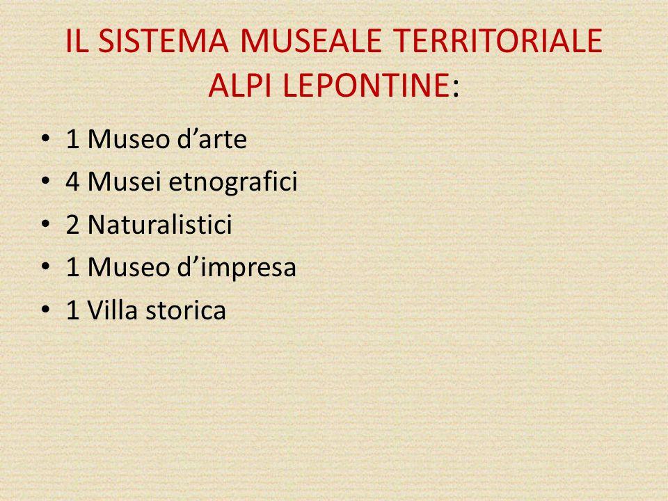 IL SISTEMA MUSEALE TERRITORIALE ALPI LEPONTINE: 1 Museo darte 4 Musei etnografici 2 Naturalistici 1 Museo dimpresa 1 Villa storica