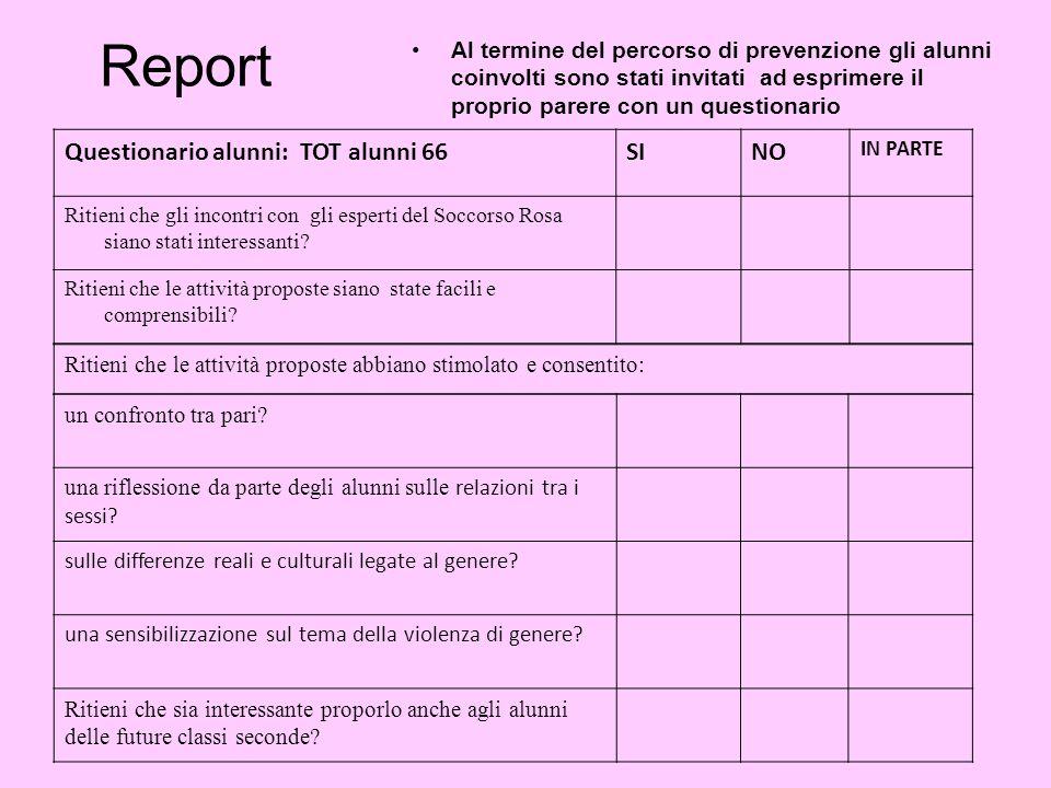 Report Al termine del percorso di prevenzione gli alunni coinvolti sono stati invitati ad esprimere il proprio parere con un questionario Questionario