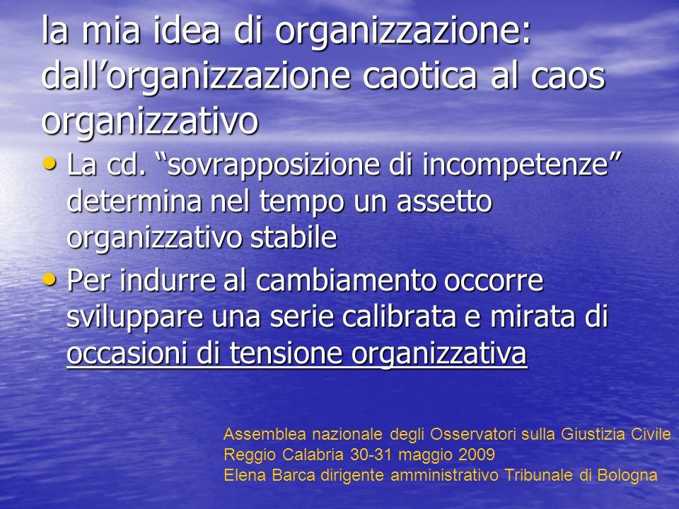 La cd. sovrapposizione di incompetenze determina nel tempo un assetto organizzativo stabile La cd.