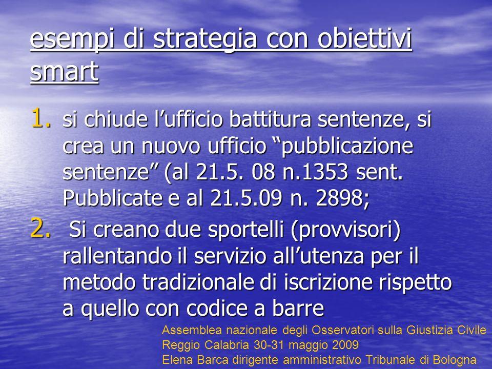 esempi di strategia con obiettivi smart 1.