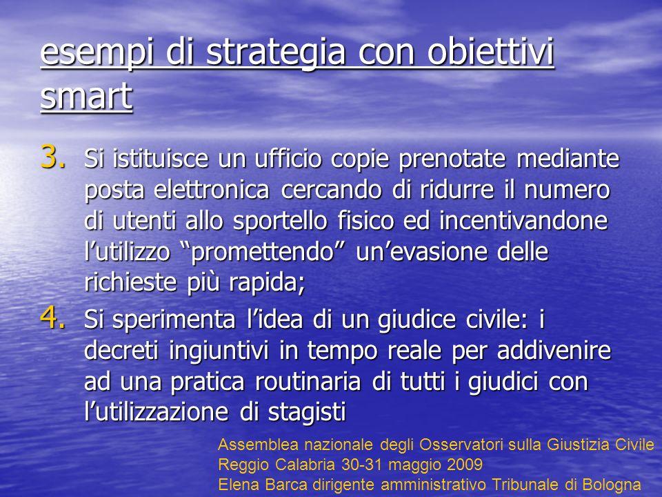 esempi di strategia con obiettivi smart 3.