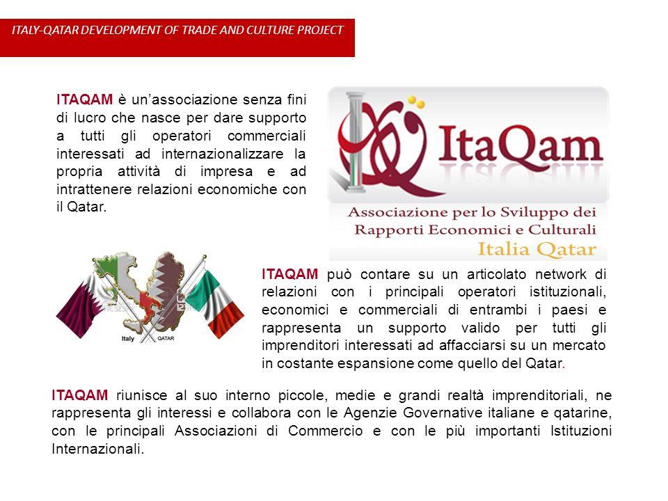 ITALY-QATAR DEVELOPMENT OF TRADE AND CULTURE PROJECT ITAQAM è unassociazione senza fini di lucro che nasce per dare supporto a tutti gli operatori com