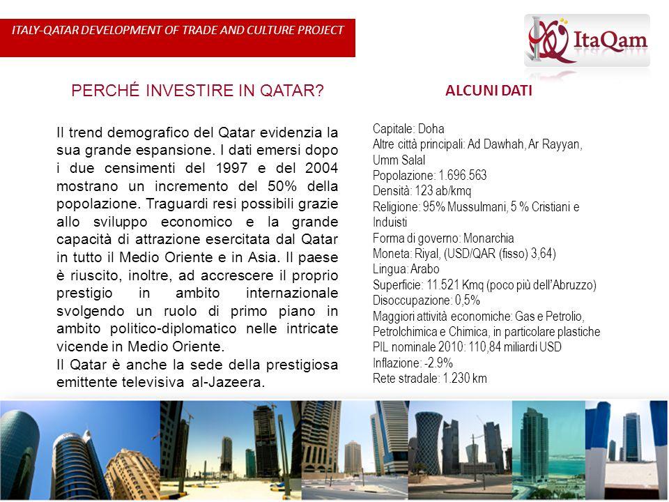 ALCUNI DATI Capitale: Doha Altre città principali: Ad Dawhah, Ar Rayyan, Umm Salal Popolazione: 1.696.563 Densità: 123 ab/kmq Religione: 95% Mussulman