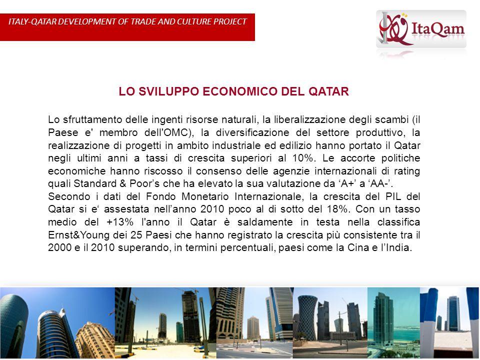 ITALY-QATAR DEVELOPMENT OF TRADE AND CULTURE PROJECT LO SVILUPPO ECONOMICO DEL QATAR Lo sfruttamento delle ingenti risorse naturali, la liberalizzazio
