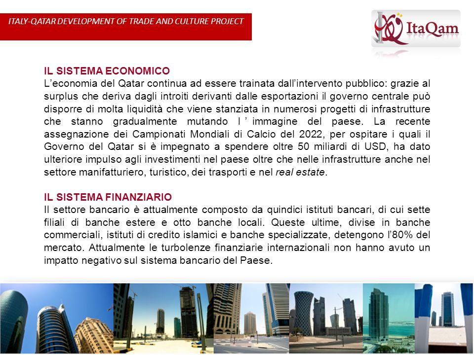 IL SISTEMA ECONOMICO Leconomia del Qatar continua ad essere trainata dallintervento pubblico: grazie al surplus che deriva dagli introiti derivanti da