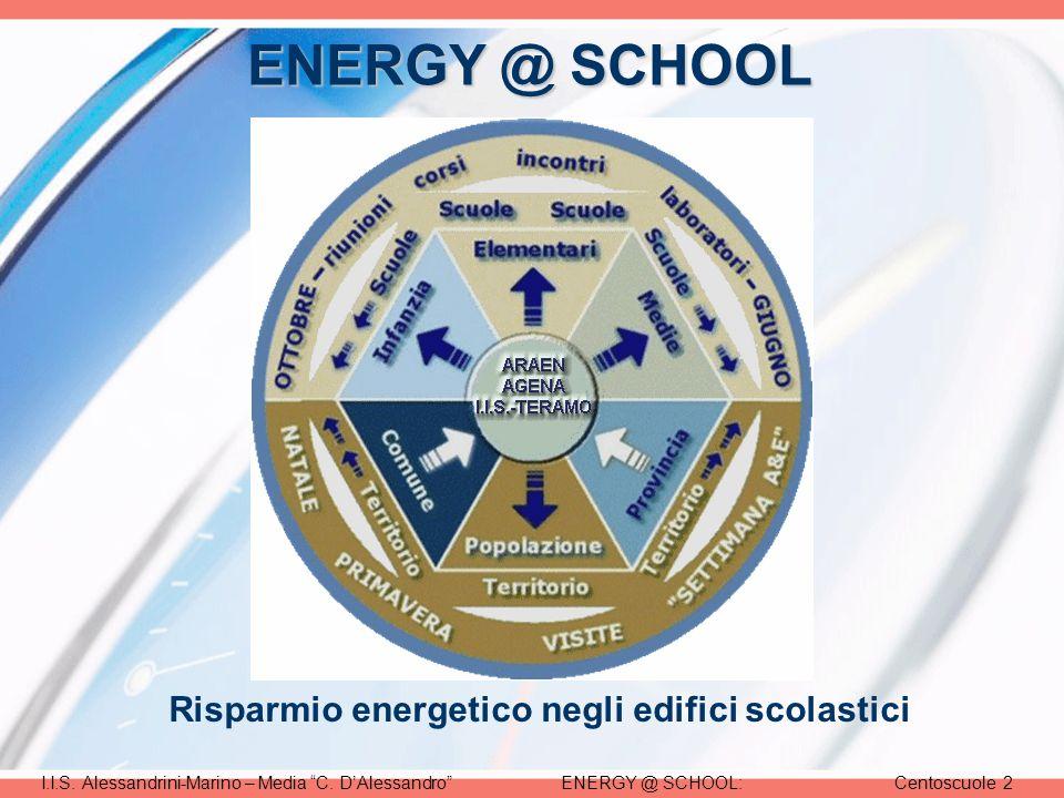 ENERGY @ SCHOOL:Centoscuole 2I.I.S. Alessandrini-Marino – Media C.