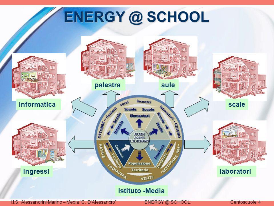ENERGY @ SCHOOL:Centoscuole 4I.I.S. Alessandrini-Marino – Media C.