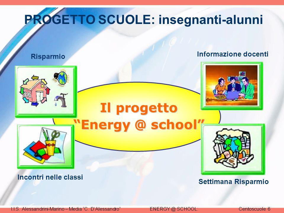 ENERGY @ SCHOOL:Centoscuole 6I.I.S. Alessandrini-Marino – Media C.