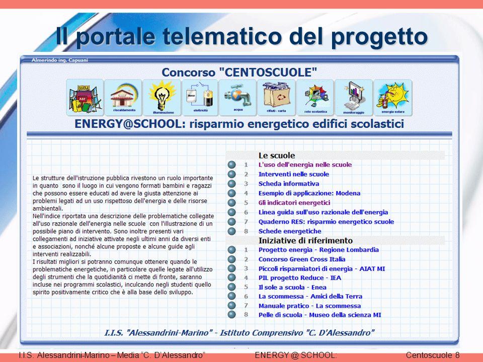 ENERGY @ SCHOOL:Centoscuole 8I.I.S. Alessandrini-Marino – Media C.