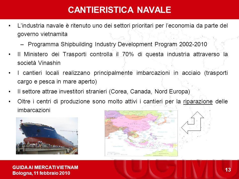 GUIDA AI MERCATI VIETNAM Bologna, 11 febbraio 2010 13 CANTIERISTICA NAVALE Lindustria navale è ritenuto uno dei settori prioritari per leconomia da pa