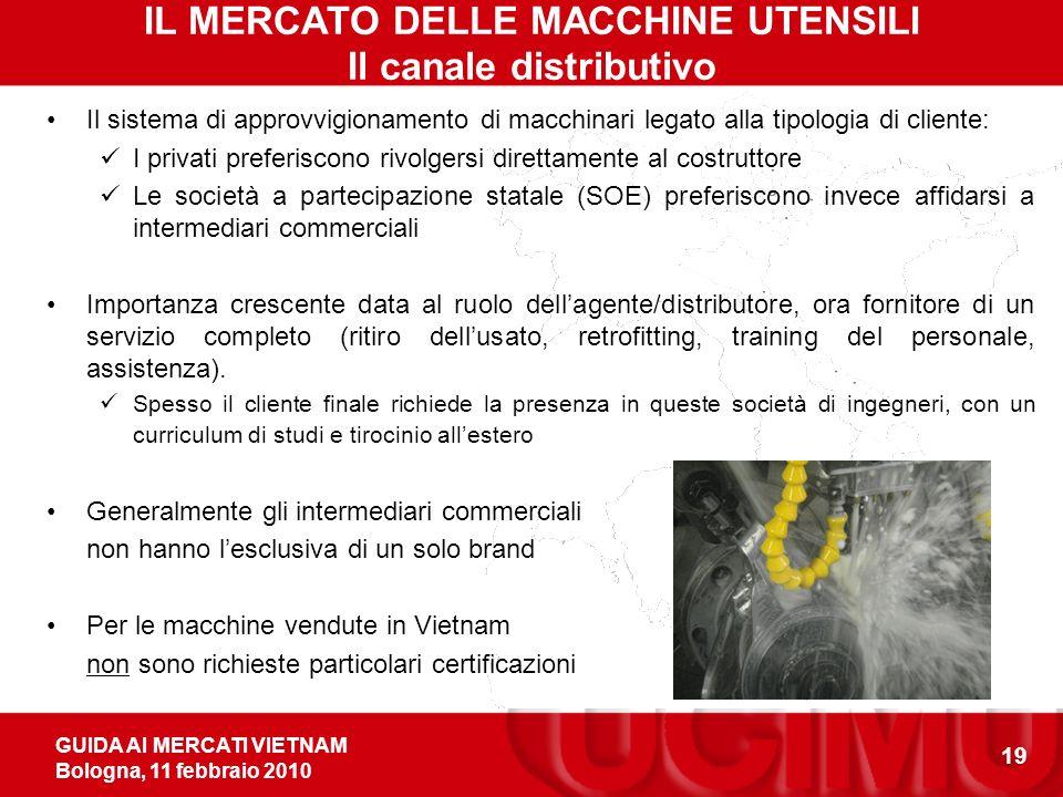 GUIDA AI MERCATI VIETNAM Bologna, 11 febbraio 2010 19 IL MERCATO DELLE MACCHINE UTENSILI Il canale distributivo Il sistema di approvvigionamento di ma
