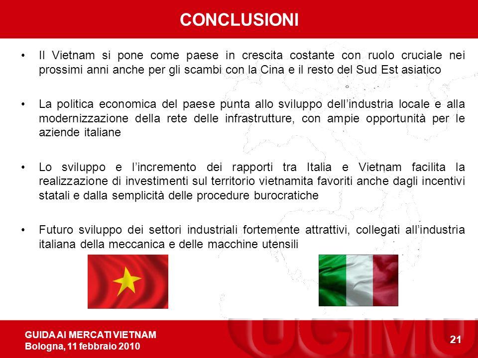 GUIDA AI MERCATI VIETNAM Bologna, 11 febbraio 2010 21 Il Vietnam si pone come paese in crescita costante con ruolo cruciale nei prossimi anni anche pe