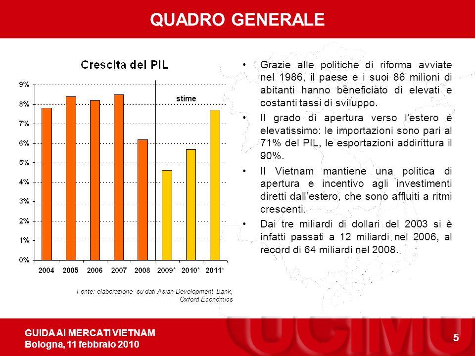 GUIDA AI MERCATI VIETNAM Bologna, 11 febbraio 2010 5 QUADRO GENERALE Grazie alle politiche di riforma avviate nel 1986, il paese e i suoi 86 milioni di abitanti hanno beneficiato di elevati e costanti tassi di sviluppo.