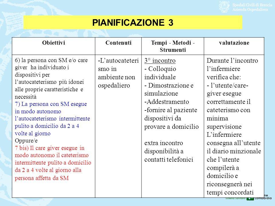 Spedali Civili di Brescia Azienda Ospedaliera PIANIFICAZIONE 3 ObiettiviContenutiTempi - Metodi - Strumenti valutazione 6) la persona con SM e/o care