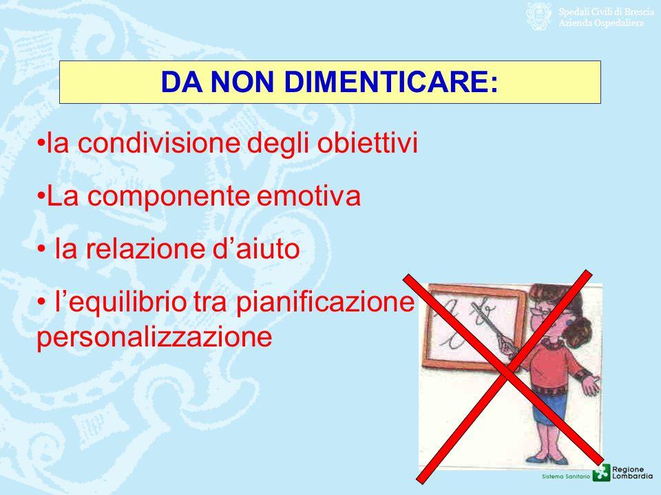 Spedali Civili di Brescia Azienda Ospedaliera DA NON DIMENTICARE: la condivisione degli obiettivi La componente emotiva la relazione daiuto lequilibri