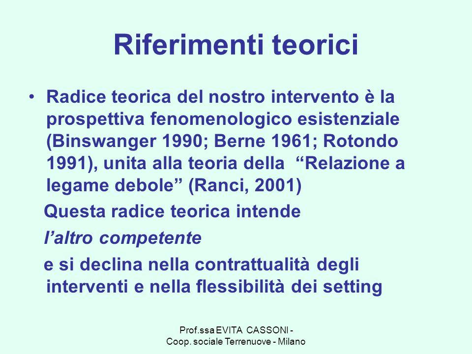 Prof.ssa EVITA CASSONI - Coop. sociale Terrenuove - Milano Riferimenti teorici Radice teorica del nostro intervento è la prospettiva fenomenologico es