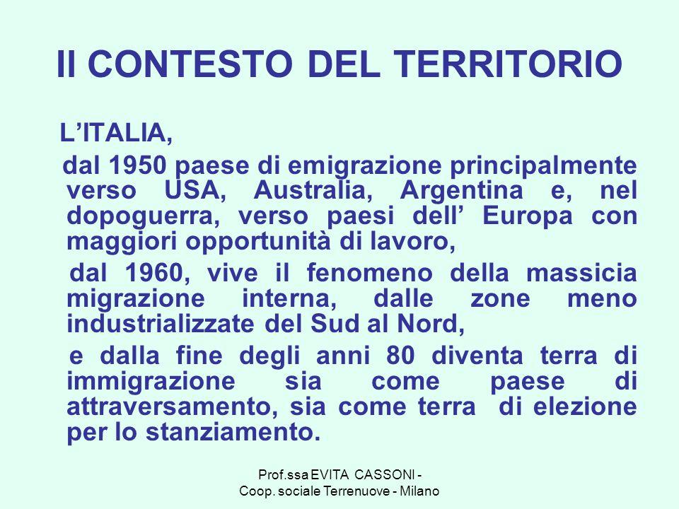 Prof.ssa EVITA CASSONI - Coop. sociale Terrenuove - Milano Il CONTESTO DEL TERRITORIO LITALIA, dal 1950 paese di emigrazione principalmente verso USA,