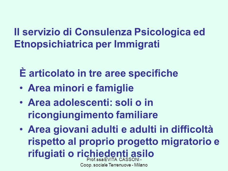 Prof.ssa EVITA CASSONI - Coop. sociale Terrenuove - Milano Il servizio di Consulenza Psicologica ed Etnopsichiatrica per Immigrati È articolato in tre
