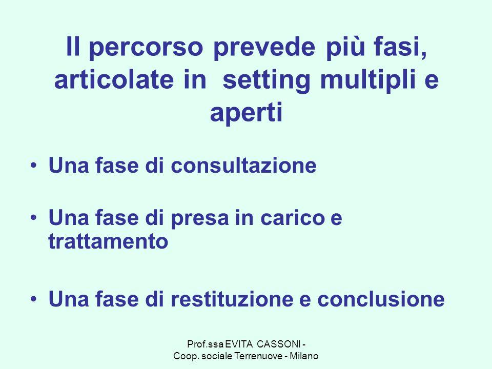 Prof.ssa EVITA CASSONI - Coop. sociale Terrenuove - Milano Il percorso prevede più fasi, articolate in setting multipli e aperti Una fase di consultaz