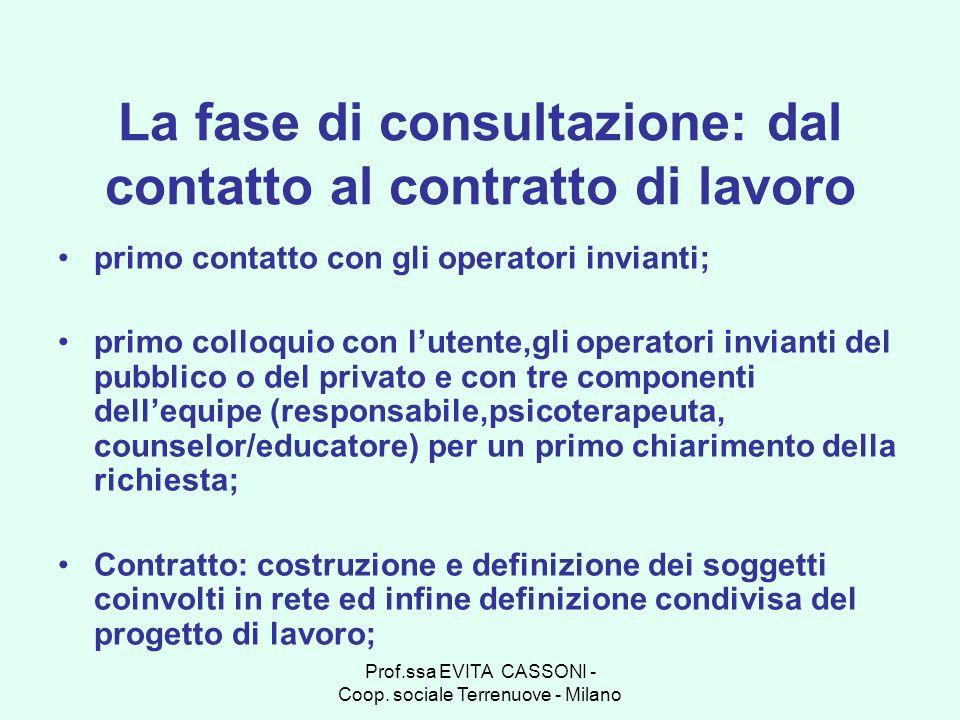 Prof.ssa EVITA CASSONI - Coop. sociale Terrenuove - Milano La fase di consultazione: dal contatto al contratto di lavoro primo contatto con gli operat