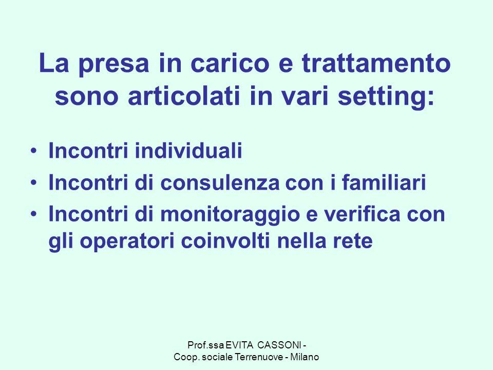 Prof.ssa EVITA CASSONI - Coop. sociale Terrenuove - Milano La presa in carico e trattamento sono articolati in vari setting: Incontri individuali Inco