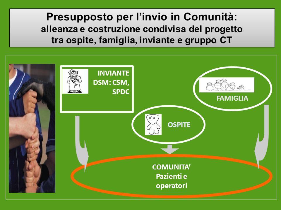 Presupposto per linvio in Comunità: alleanza e costruzione condivisa del progetto tra ospite, famiglia, inviante e gruppo CT Presupposto per linvio in