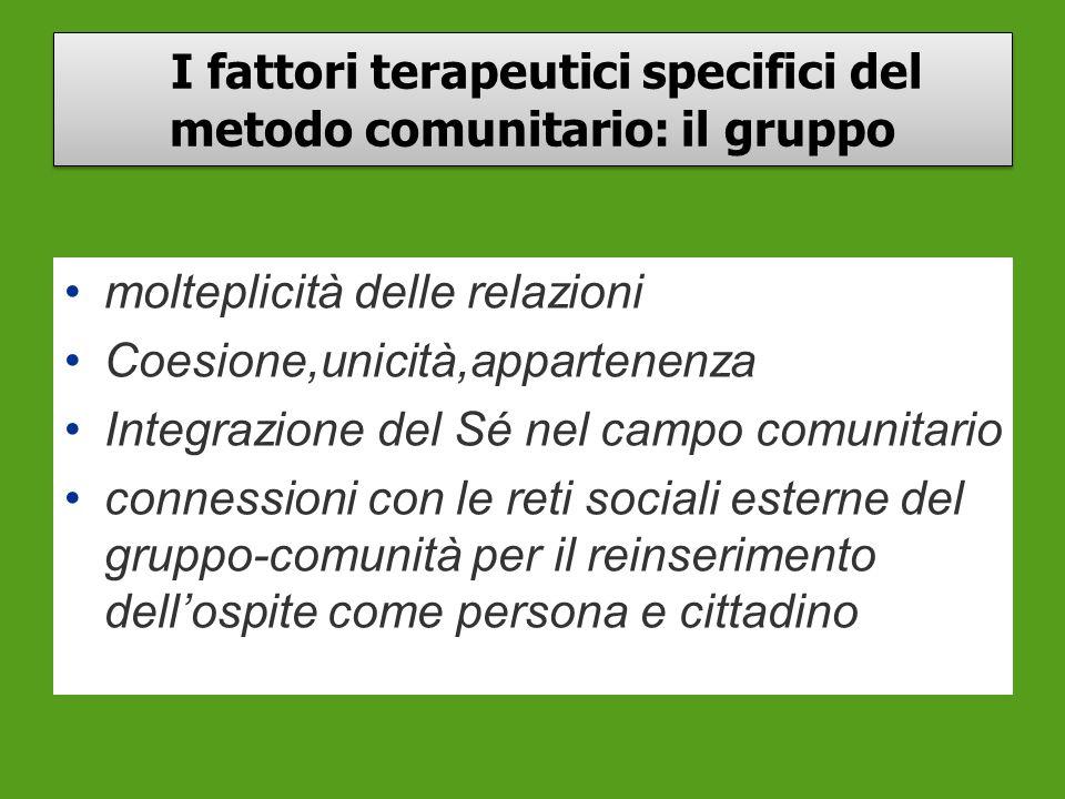 I fattori terapeutici specifici del metodo comunitario: il gruppo molteplicità delle relazioni Coesione,unicità,appartenenza Integrazione del Sé nel c