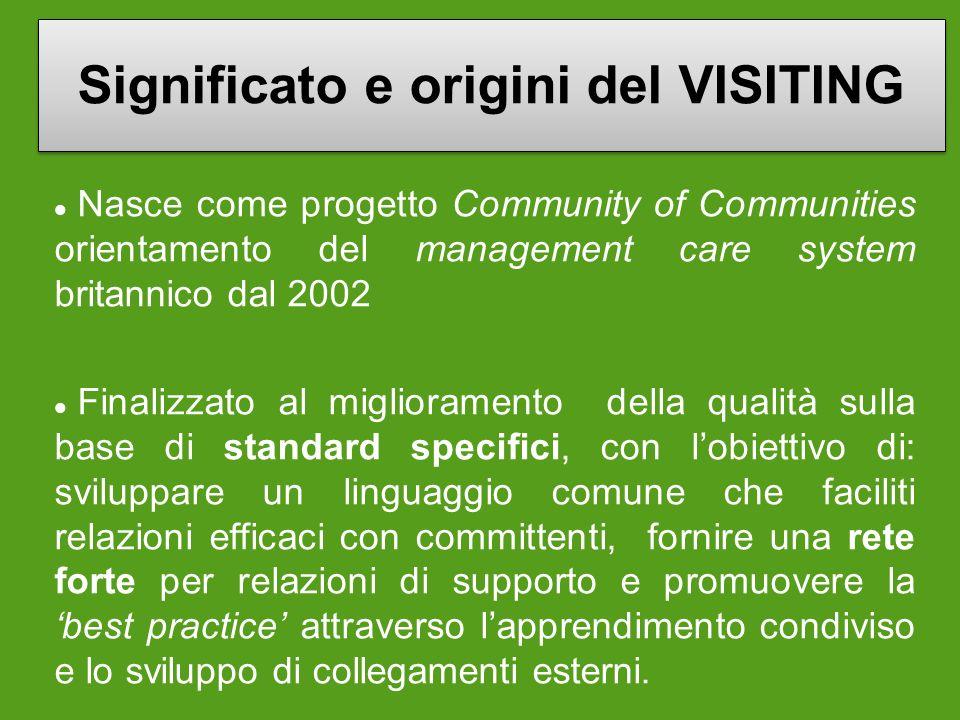 Nasce come progetto Community of Communities orientamento del management care system britannico dal 2002 Finalizzato al miglioramento della qualità su