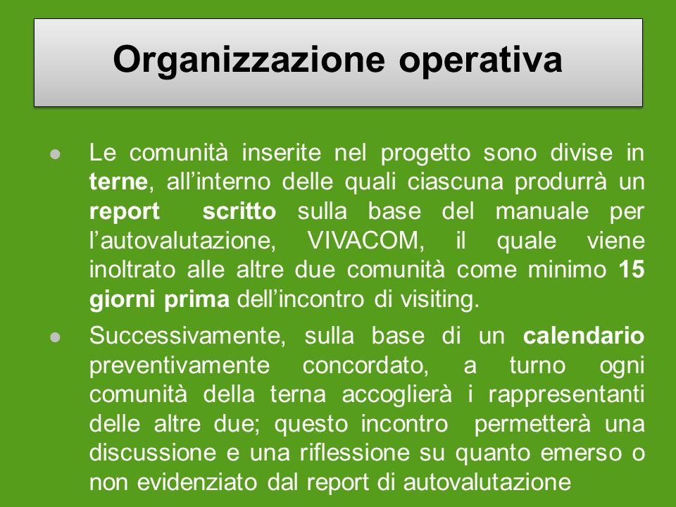 Organizzazione operativa Le comunità inserite nel progetto sono divise in terne, allinterno delle quali ciascuna produrrà un report scritto sulla base