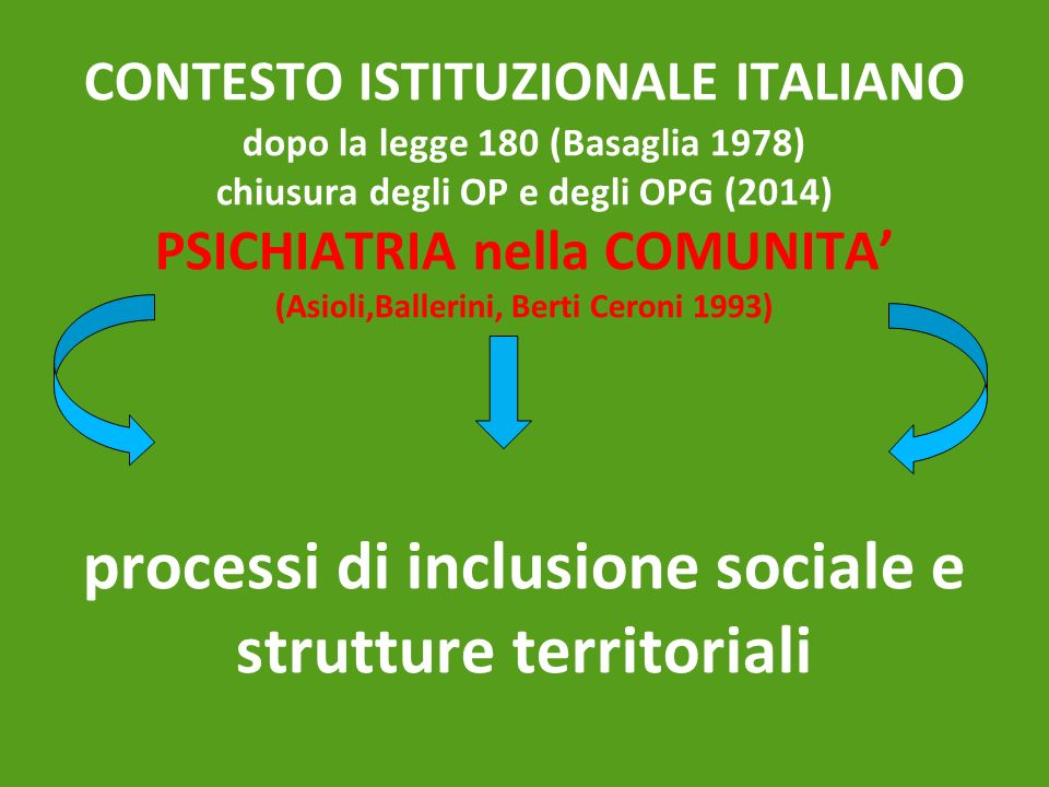 CONTESTO ISTITUZIONALE ITALIANO dopo la legge 180 (Basaglia 1978) chiusura degli OP e degli OPG (2014) PSICHIATRIA nella COMUNITA (Asioli,Ballerini, B