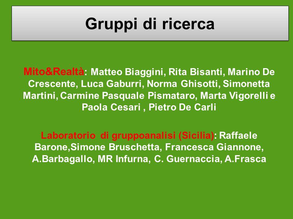 Gruppi di ricerca Mito&Realtà : Matteo Biaggini, Rita Bisanti, Marino De Crescente, Luca Gaburri, Norma Ghisotti, Simonetta Martini, Carmine Pasquale