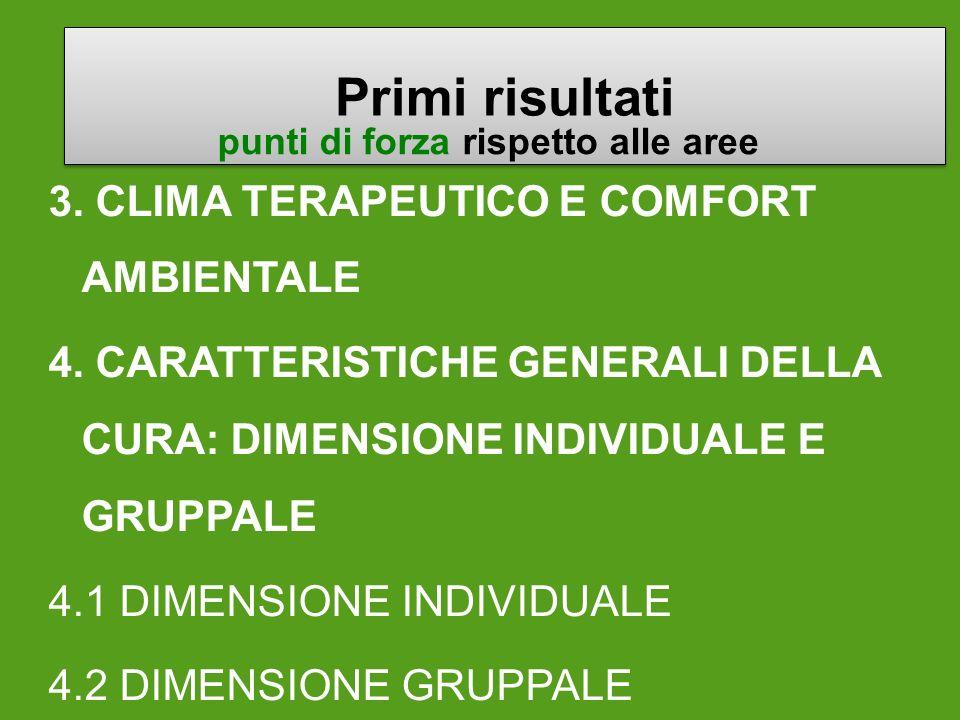 Primi risultati 3. CLIMA TERAPEUTICO E COMFORT AMBIENTALE 4. CARATTERISTICHE GENERALI DELLA CURA: DIMENSIONE INDIVIDUALE E GRUPPALE 4.1 DIMENSIONE IND