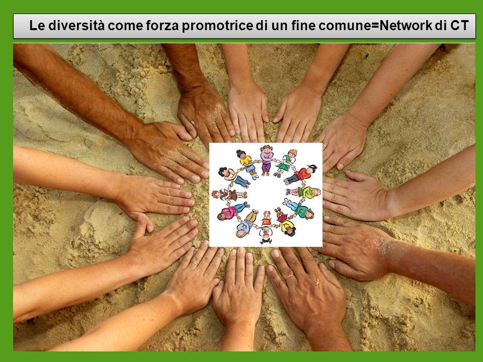 Le diversità come forza promotrice di un fine comune=Network di CT