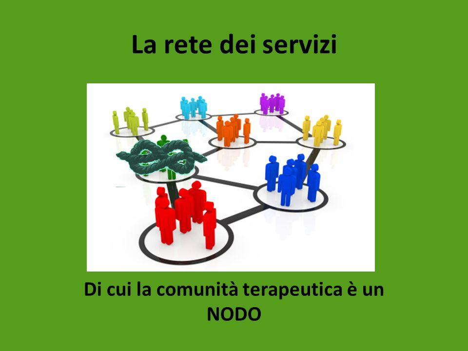 La rete dei servizi Di cui la comunità terapeutica è un NODO