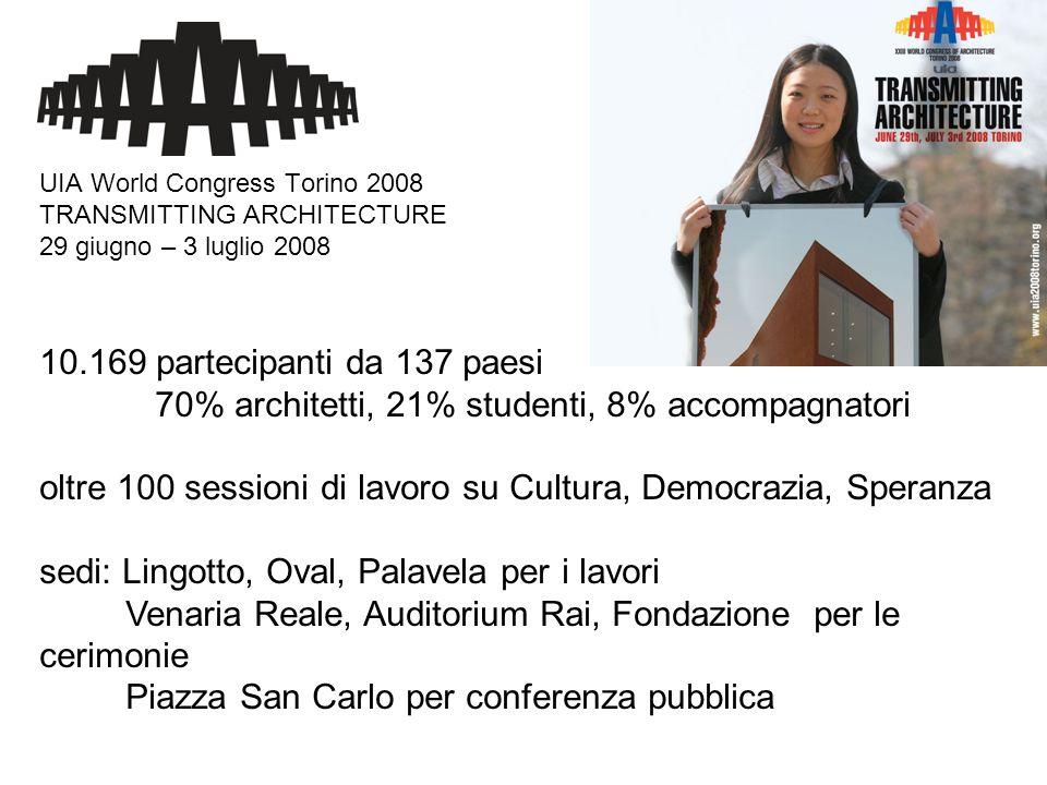 UIA World Congress Torino 2008 TRANSMITTING ARCHITECTURE 29 giugno – 3 luglio 2008 10.169 partecipanti da 137 paesi 70% architetti, 21% studenti, 8% a