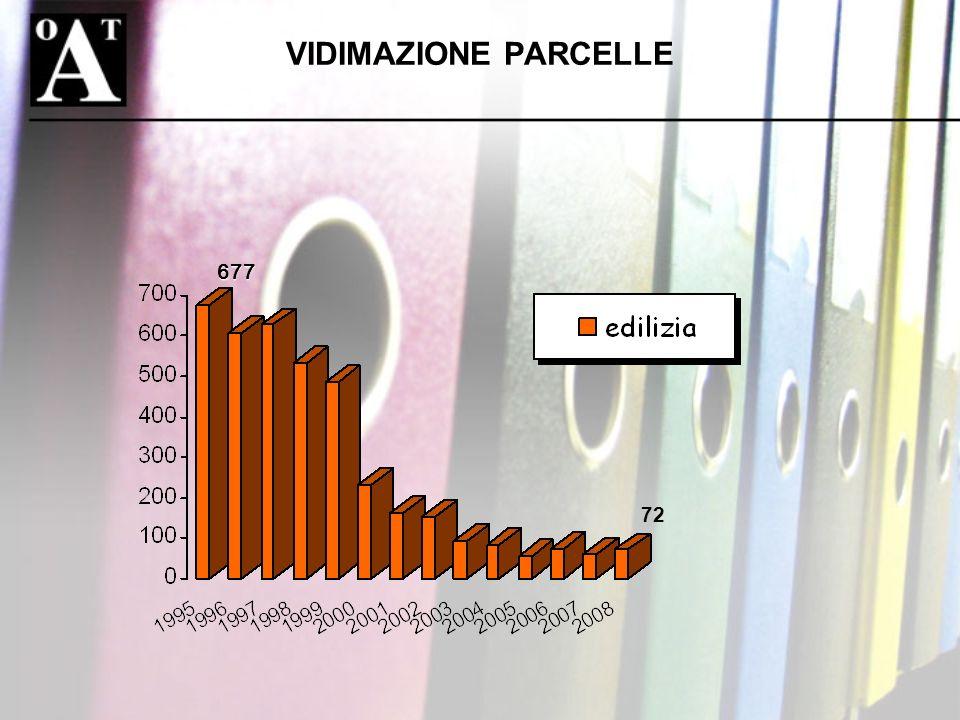 VIDIMAZIONE PARCELLE 677 72