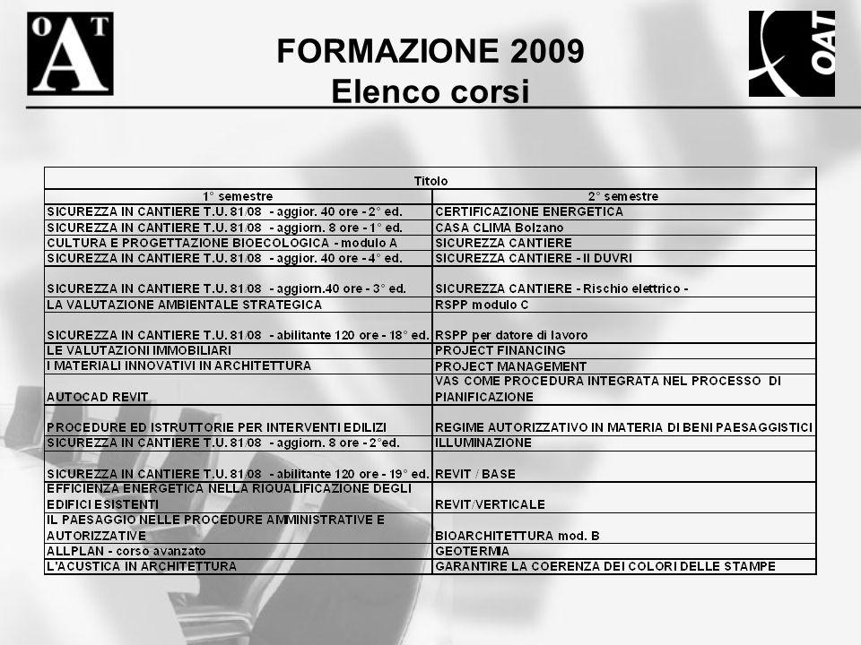 FORMAZIONE 2009 Elenco corsi