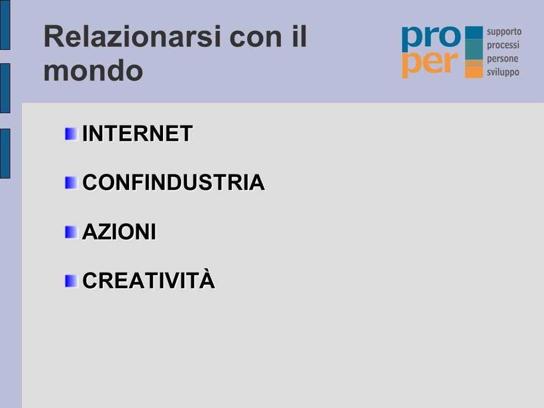 Panoramica Costituita a Verona nel Febbraio 2011 con atto notarile 8 aziende aderenti Settori di operatività: consulenza e servizi CONTATTO: www.properitalia.com info@properitalia.com