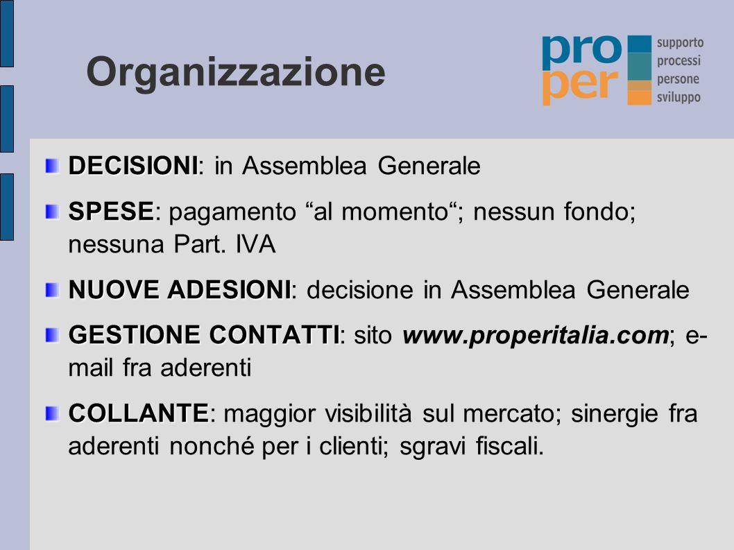 Organizzazione DECISIONI DECISIONI: in Assemblea Generale SPESE SPESE: pagamento al momento; nessun fondo; nessuna Part.