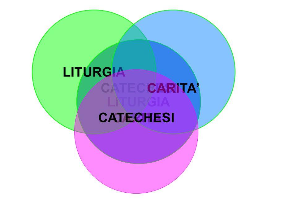 LITURGIA CATECHESI CARITA LITURGIA CARITA CATECHESI