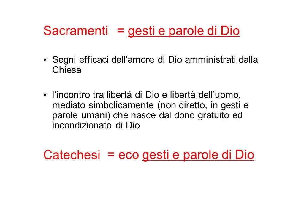 Sacramenti Segni efficaci dellamore di Dio amministrati dalla Chiesa lincontro tra libertà di Dio e libertà delluomo, mediato simbolicamente (non dire