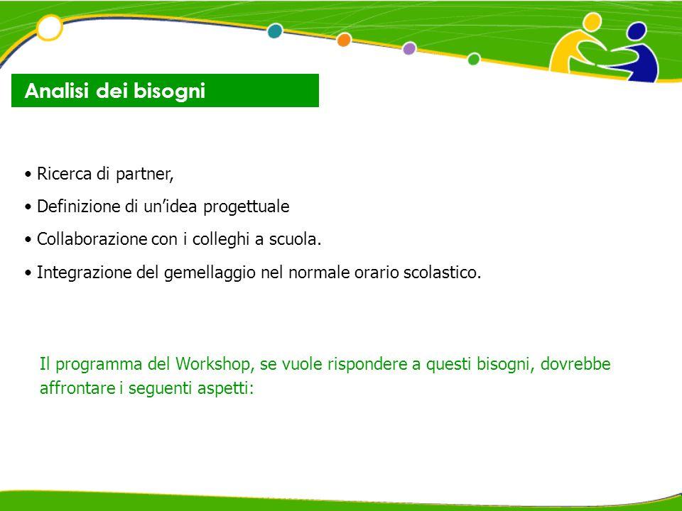 Ricerca di partner, Definizione di unidea progettuale Collaborazione con i colleghi a scuola.