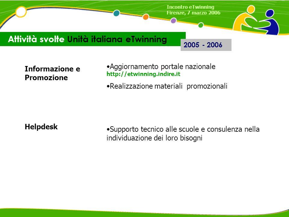 Prossimi incontri /scadenze Unità italiana eTwinning Incontro europeo del gruppo di lavoro sui portali 16 marzo 2006 Incontro europeo del gruppo di lavoro sulla promozione e comunicazione 17 marzo 2006 Presentazione piano di lavoro 2006/2007 4 maggio 2006 Seminari regionali Calendario da definire
