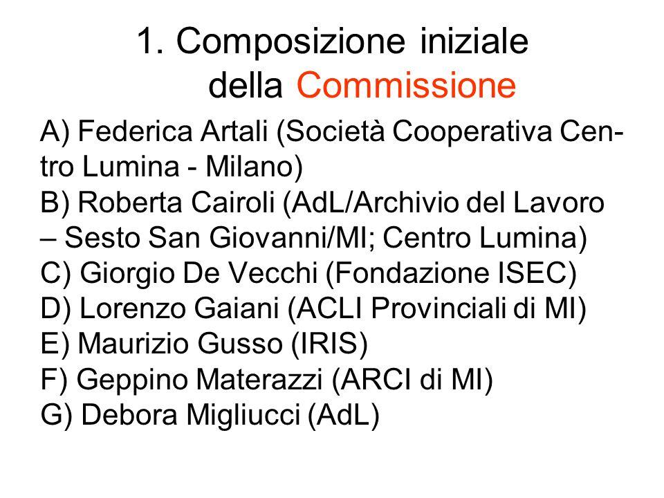 1. Composizione iniziale della Commissione A) Federica Artali (Società Cooperativa Cen- tro Lumina - Milano) B) Roberta Cairoli (AdL/Archivio del Lavo