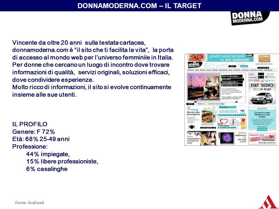 Fonte: Audiweb DONNAMODERNA.COM – IL TARGET Caratteristiche del sito Vincente da oltre 20 anni sulla testata cartacea, donnamoderna.com è il sito che