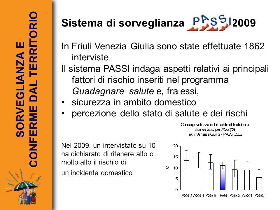 Sistema di sorveglianza PASSI 2009 In Friuli Venezia Giulia sono state effettuate 1862 interviste Il sistema PASSI indaga aspetti relativi ai principali fattori di rischio inseriti nel programma Guadagnare salute e, fra essi, sicurezza in ambito domestico percezione dello stato di salute e dei rischi Nel 2009, un intervistato su 10 ha dichiarato di ritenere alto o molto alto il rischio di un incidente domestico SORVEGLIANZA E CONFERME DAL TERRITORIO